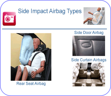 Side Curtain Airbag Replacement Cost Side Airbag Seat Covers